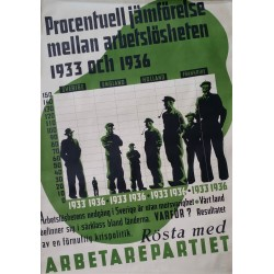 1936 Swedish Workers Parti Political Poster - Original Vintage Poster